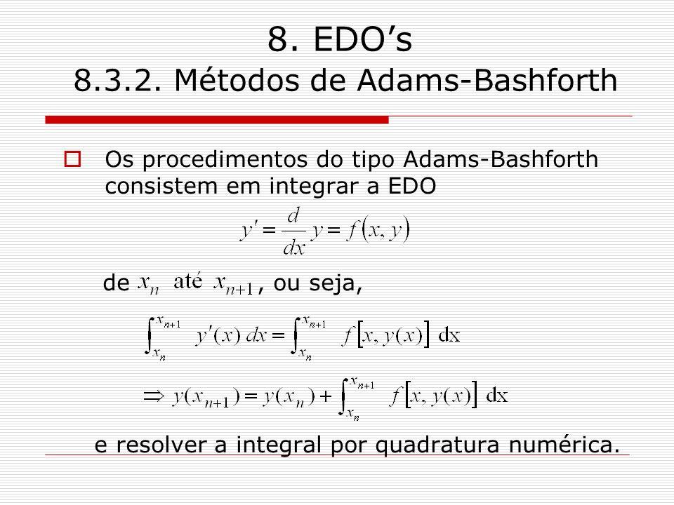 8. EDOs 8.3.2. Métodos de Adams-Bashforth Os procedimentos do tipo Adams-Bashforth consistem em integrar a EDO de, ou seja, e resolver a integral por