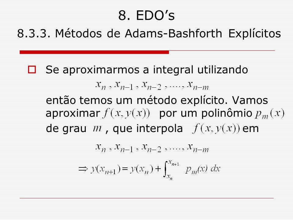 8. EDOs 8.3.3. Métodos de Adams-Bashforth Explícitos Se aproximarmos a integral utilizando então temos um método explícito. Vamos aproximar por um pol
