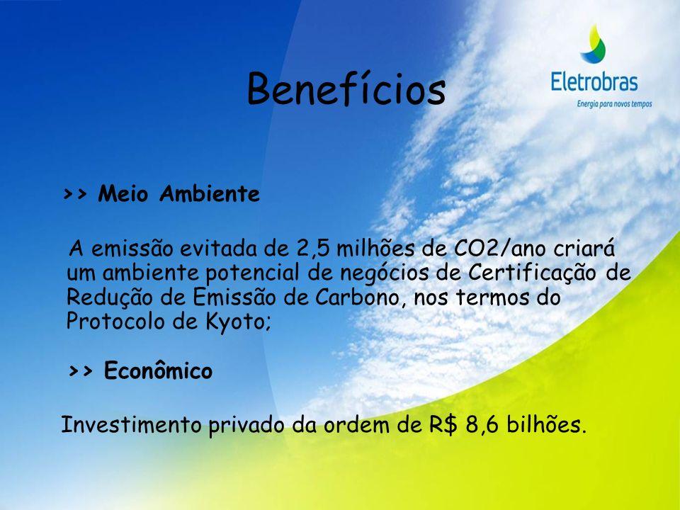 Benefícios >> Meio Ambiente A emissão evitada de 2,5 milhões de CO2/ano criará um ambiente potencial de negócios de Certificação de Redução de Emissão