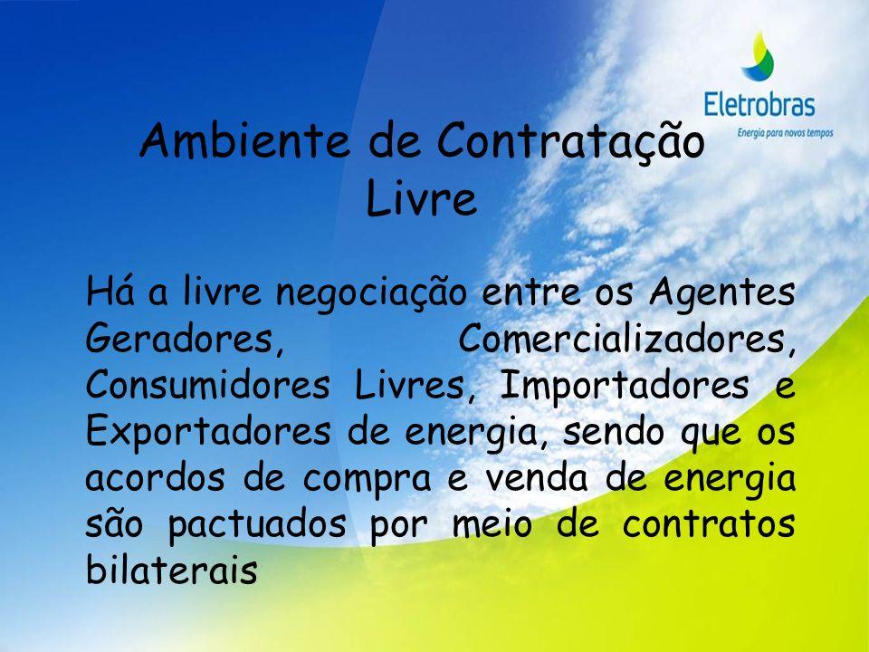 Ambiente de Contratação Livre Há a livre negociação entre os Agentes Geradores, Comercializadores, Consumidores Livres, Importadores e Exportadores de
