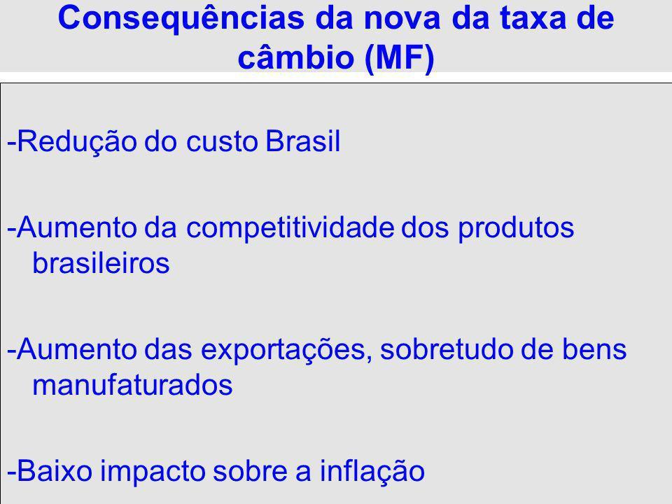 Consequências da nova da taxa de câmbio (MF) -Redução do custo Brasil -Aumento da competitividade dos produtos brasileiros -Aumento das exportações, s