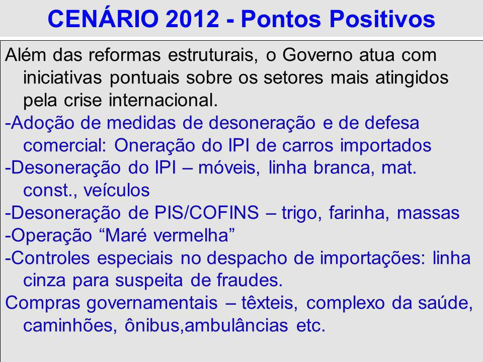 CENÁRIO 2012 - Pontos Positivos Além das reformas estruturais, o Governo atua com iniciativas pontuais sobre os setores mais atingidos pela crise inte