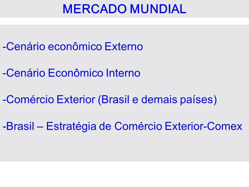 -Cenário econômico Externo -Cenário Econômico Interno -Comércio Exterior (Brasil e demais países) -Brasil – Estratégia de Comércio Exterior-Comex MERC