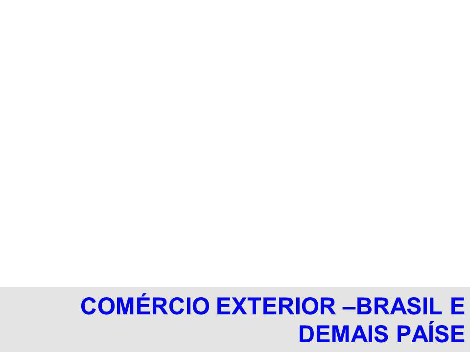 FLUXO DO COM.INTERNACIONAL (Exp.