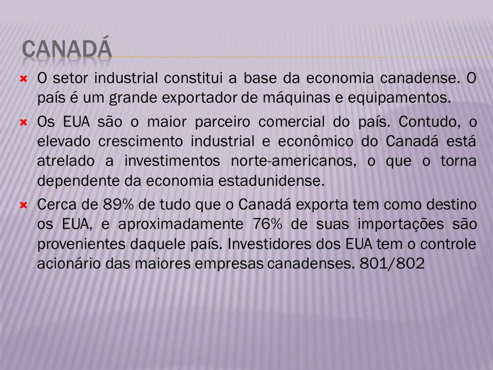 O setor industrial constitui a base da economia canadense. O país é um grande exportador de máquinas e equipamentos. Os EUA são o maior parceiro comer
