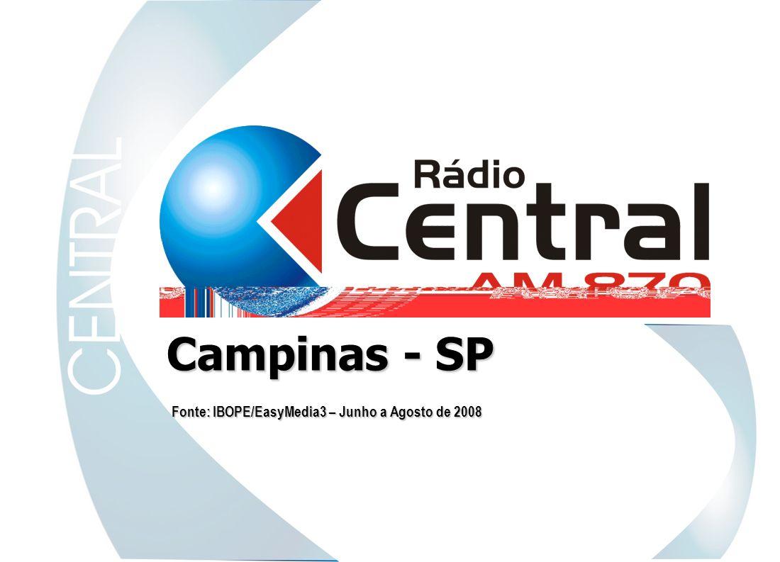 Campinas - SP Fonte: IBOPE/EasyMedia3 – Junho a Agosto de 2008
