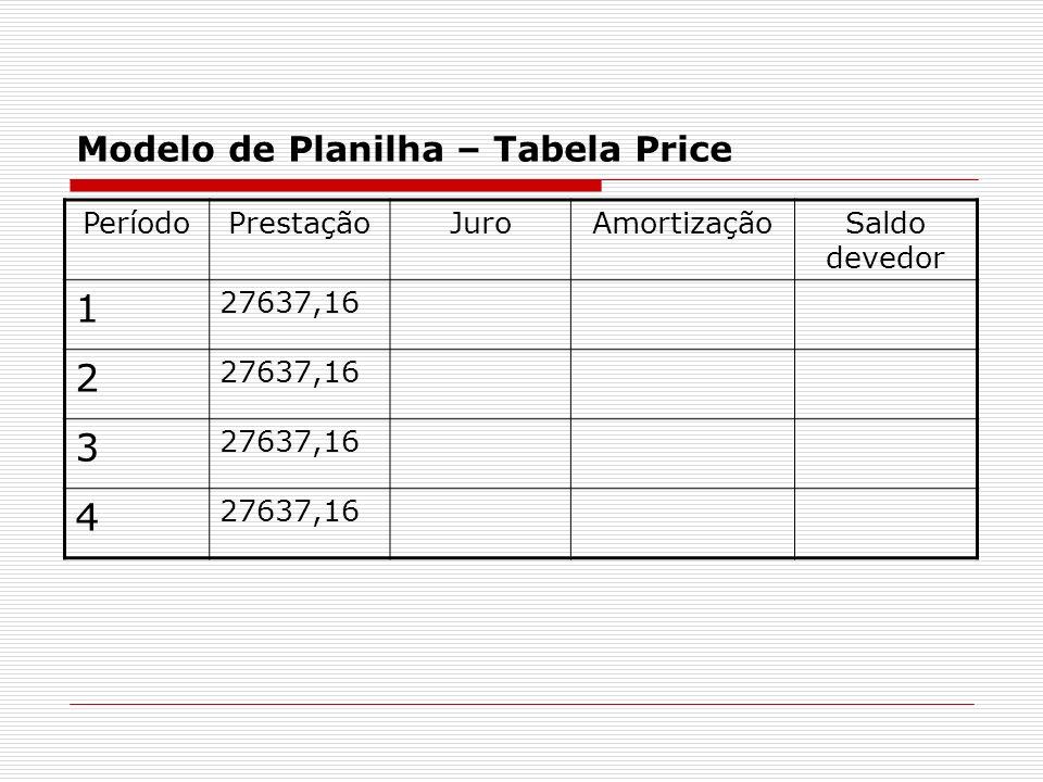 Modelo de Planilha – Tabela Price PeríodoPrestaçãoJuroAmortizaçãoSaldo devedor 1 27637,16 2 3 4