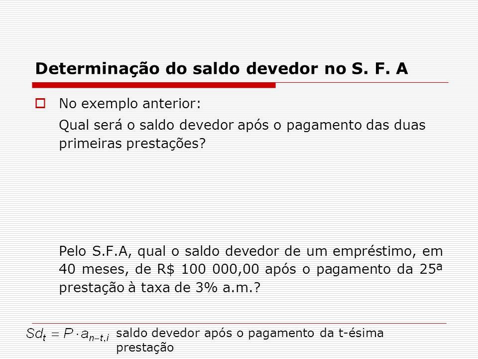 Determinação do saldo devedor no S. F. A No exemplo anterior: Qual será o saldo devedor após o pagamento das duas primeiras prestações? Pelo S.F.A, qu