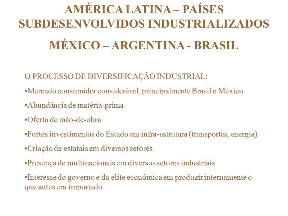 AMÉRICA LATINA – PAÍSES SUBDESENVOLVIDOS INDUSTRIALIZADOS MÉXICO – ARGENTINA - BRASIL O PROCESSO DE DIVERSIFICAÇÃO INDUSTRIAL: Mercado consumidor considerável, principalmente Brasil e MéxicoMercado consumidor considerável, principalmente Brasil e México Abundância de matéria-primaAbundância de matéria-prima Oferta de mão-de-obraOferta de mão-de-obra Fortes investimentos do Estado em infra-estrutura (transportes, energia)Fortes investimentos do Estado em infra-estrutura (transportes, energia) Criação de estatais em diversos setoresCriação de estatais em diversos setores Presença de multinacionais em diversos setores industriaisPresença de multinacionais em diversos setores industriais Interesse do governo e da elite econômica em produzir internamente o que antes era importado.Interesse do governo e da elite econômica em produzir internamente o que antes era importado.