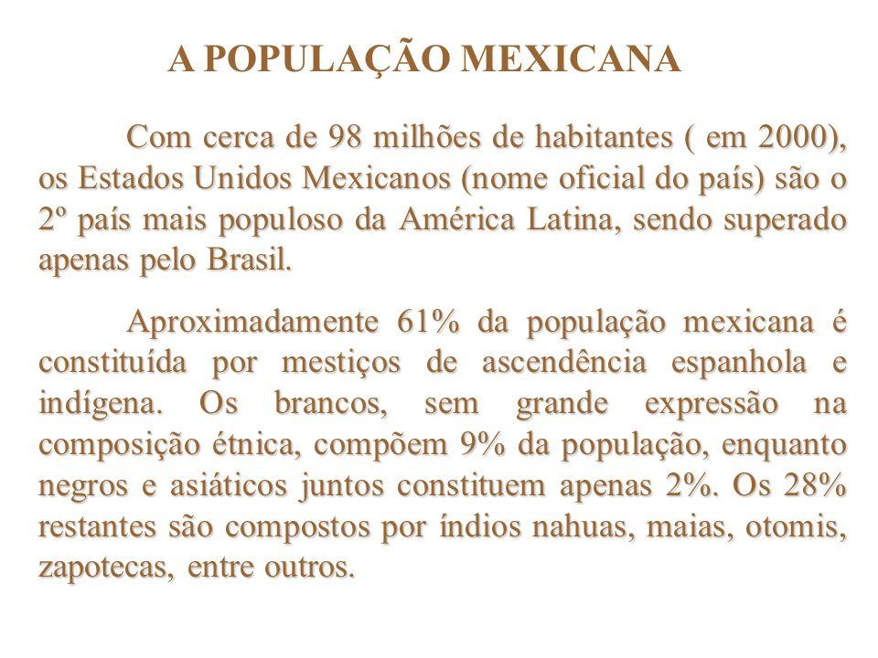 A POPULAÇÃO MEXICANA Com cerca de 98 milhões de habitantes ( em 2000), os Estados Unidos Mexicanos (nome oficial do país) são o 2º país mais populoso da América Latina, sendo superado apenas pelo Brasil.