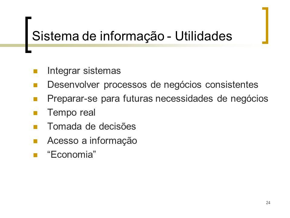24 Sistema de informação - Utilidades Integrar sistemas Desenvolver processos de negócios consistentes Preparar-se para futuras necessidades de negóci