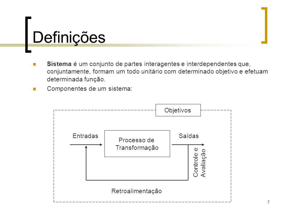 3 Definições Sistema é um conjunto de partes interagentes e interdependentes que, conjuntamente, formam um todo unitário com determinado objetivo e ef