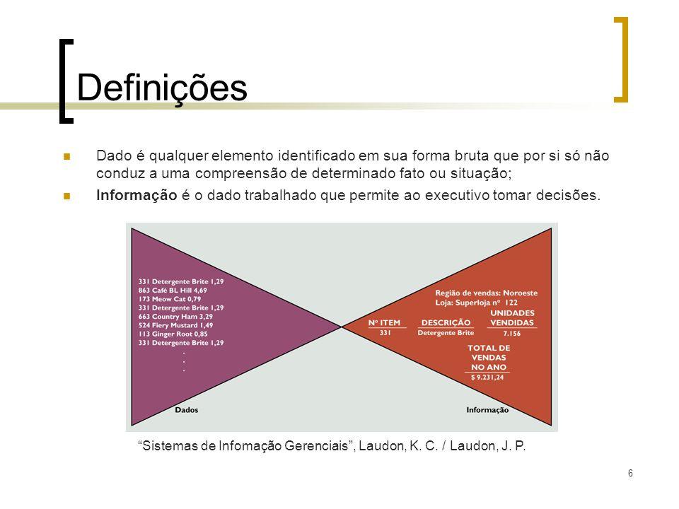 6 Definições Dado é qualquer elemento identificado em sua forma bruta que por si só não conduz a uma compreensão de determinado fato ou situação; Info