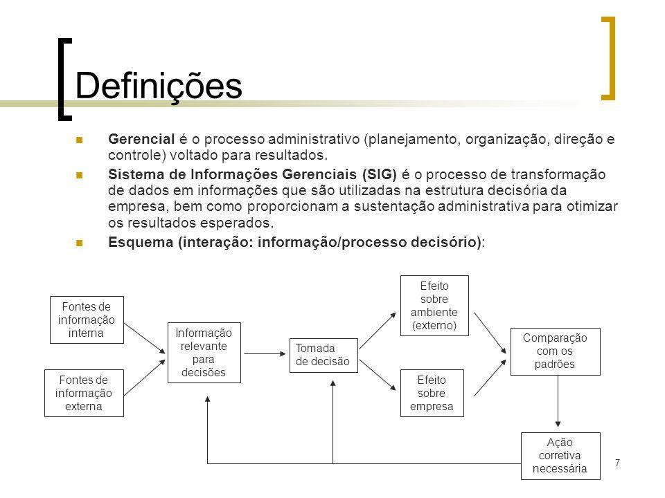 7 Definições Gerencial é o processo administrativo (planejamento, organização, direção e controle) voltado para resultados. Sistema de Informações Ger