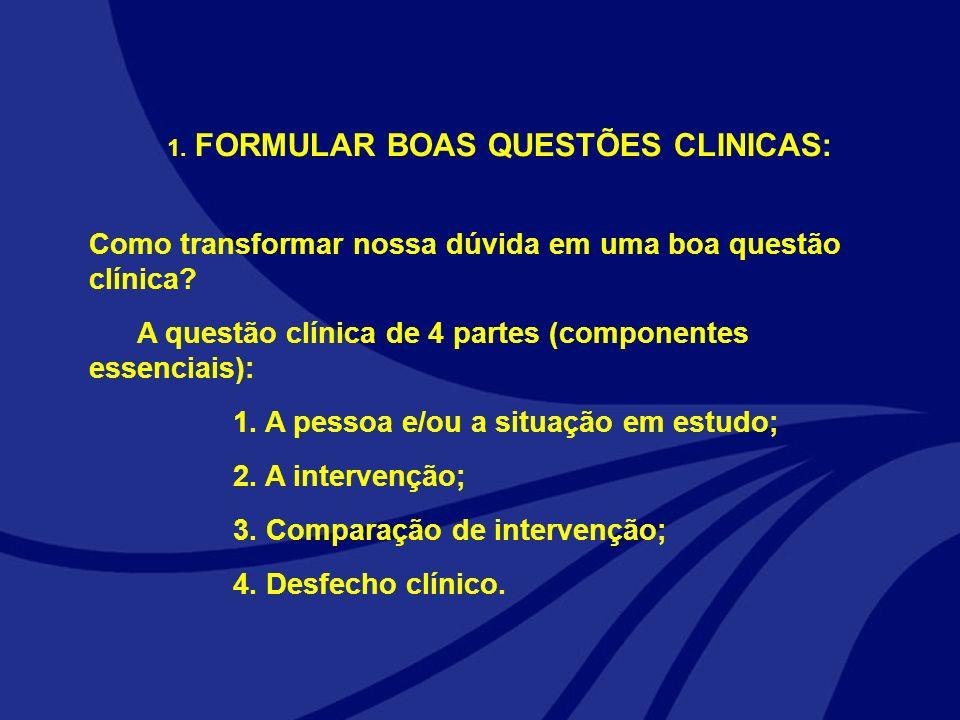 1. FORMULAR BOAS QUESTÕES CLINICAS: Como transformar nossa dúvida em uma boa questão clínica? A questão clínica de 4 partes (componentes essenciais):