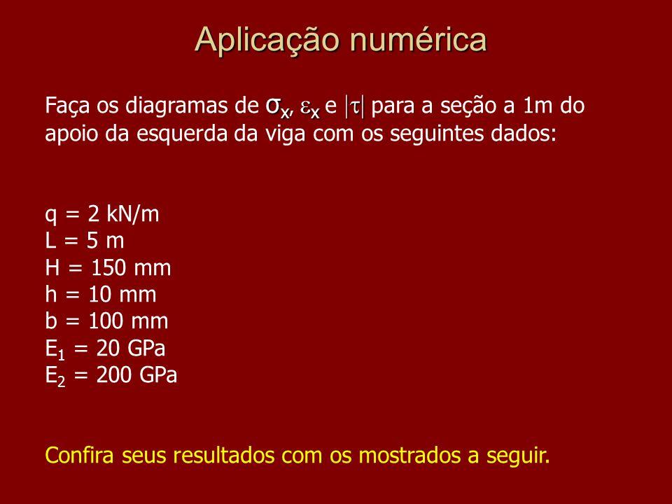 Aplicação numérica σ x x Faça os diagramas de σ x, x e para a seção a 1m do apoio da esquerda da viga com os seguintes dados: q = 2 kN/m L = 5 m H = 1