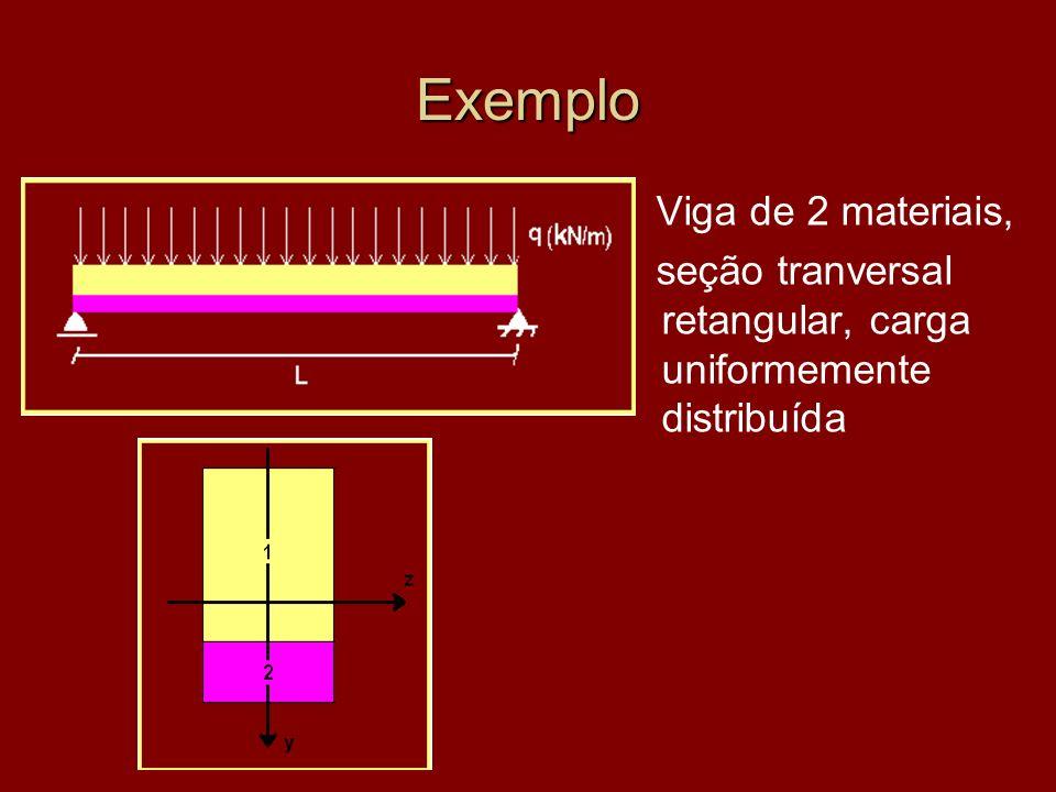 Exemplo Viga de 2 materiais, seção tranversal retangular, carga uniformemente distribuída