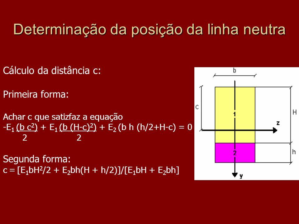 Determinação da posição da linha neutra Cálculo da distância c: Primeira forma: Achar c que satizfaz a equação -E 1 (b c 2 ) + E 1 (b (H-c) 2 ) + E 2