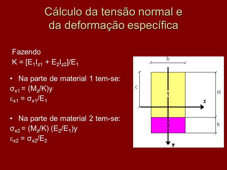 Cálculo da tensão normal e da deformação específica Fazendo K = [E 1 I z1 + E 2 I z2 ]/E 1 Na parte de material 1 tem-se: σ x1 = (M z /K)y x1 = σ x1 /