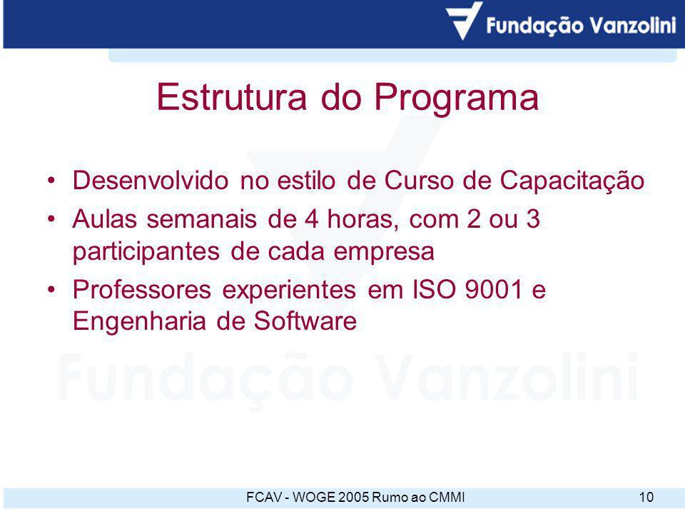 FCAV - WOGE 2005 Rumo ao CMMI10 Estrutura do Programa Desenvolvido no estilo de Curso de Capacitação Aulas semanais de 4 horas, com 2 ou 3 participant