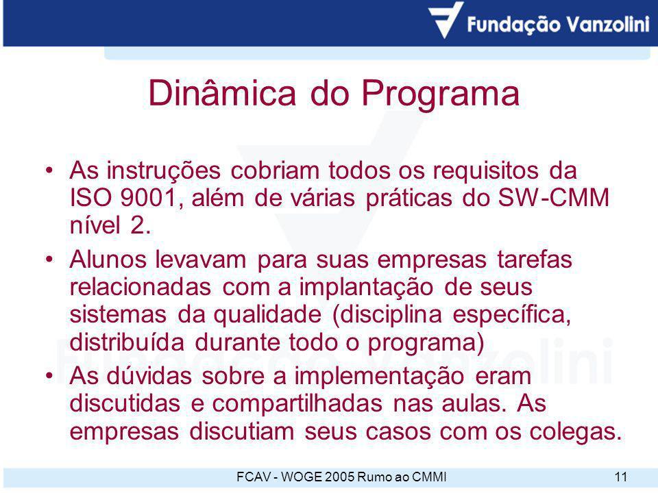 FCAV - WOGE 2005 Rumo ao CMMI11 Dinâmica do Programa As instruções cobriam todos os requisitos da ISO 9001, além de várias práticas do SW-CMM nível 2.