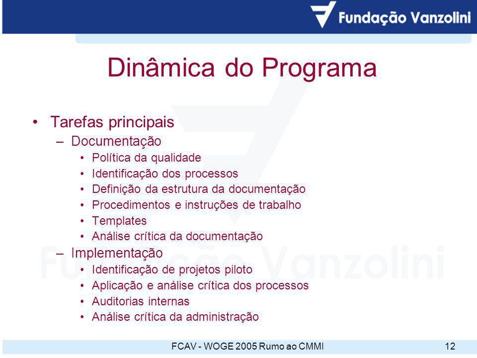 FCAV - WOGE 2005 Rumo ao CMMI12 Dinâmica do Programa Tarefas principais –Documentação Política da qualidade Identificação dos processos Definição da e