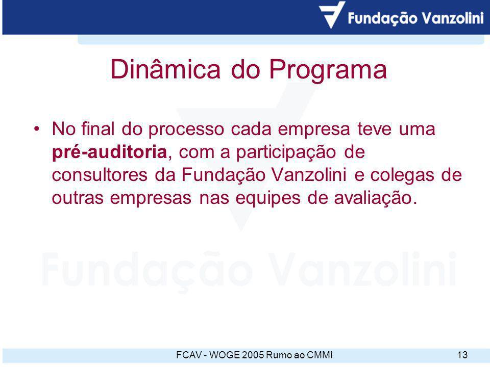 FCAV - WOGE 2005 Rumo ao CMMI13 Dinâmica do Programa No final do processo cada empresa teve uma pré-auditoria, com a participação de consultores da Fu