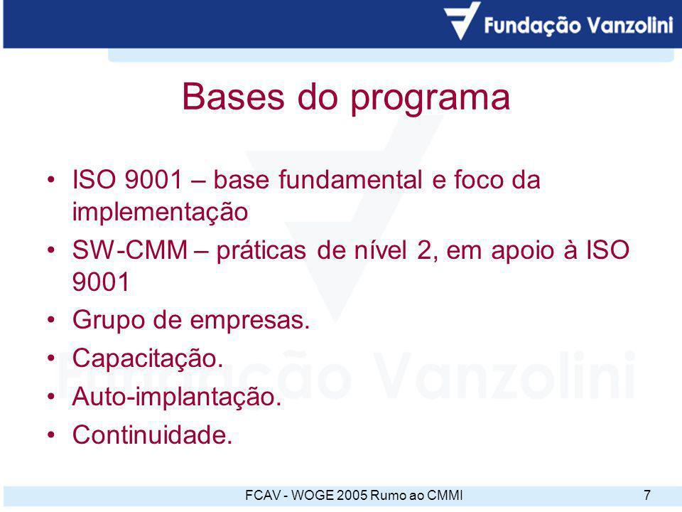 FCAV - WOGE 2005 Rumo ao CMMI7 Bases do programa ISO 9001 – base fundamental e foco da implementação SW-CMM – práticas de nível 2, em apoio à ISO 9001