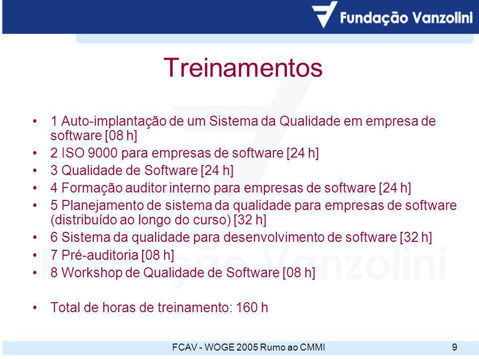FCAV - WOGE 2005 Rumo ao CMMI10 Estrutura do Programa Desenvolvido no estilo de Curso de Capacitação Aulas semanais de 4 horas, com 2 ou 3 participantes de cada empresa Professores experientes em ISO 9001 e Engenharia de Software