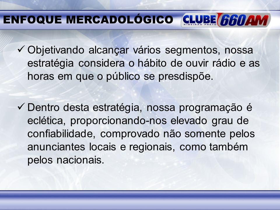 PROGRAMAÇÃO Domingo –07:00 às 11:00 – PROGRAMA ABEL SANTOS A comunicação de Abel Santos é a energia popular pulsando também no domingo.
