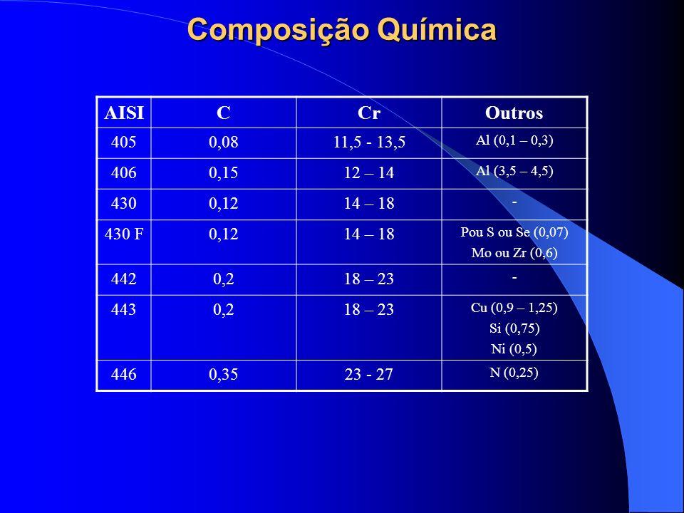 Composição Química AISICCrOutros 4050,0811,5 - 13,5 Al (0,1 – 0,3) 4060,1512 – 14 Al (3,5 – 4,5) 4300,1214 – 18 - 430 F0,1214 – 18 Pou S ou Se (0,07)