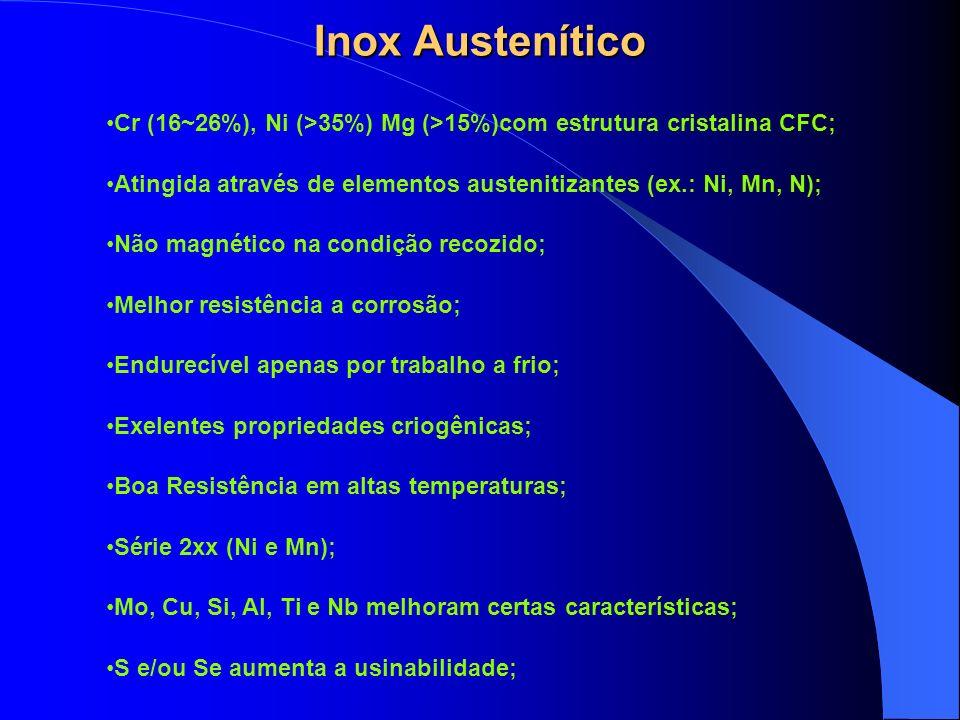 Cr (16~26%), Ni (>35%) Mg (>15%)com estrutura cristalina CFC; Atingida através de elementos austenitizantes (ex.: Ni, Mn, N); Não magnético na condiçã