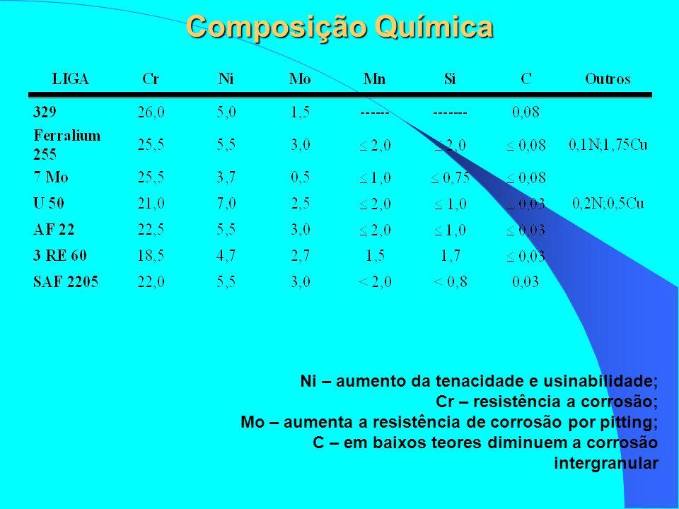 Composição Química Ni – aumento da tenacidade e usinabilidade; Cr – resistência a corrosão; Mo – aumenta a resistência de corrosão por pitting; C – em