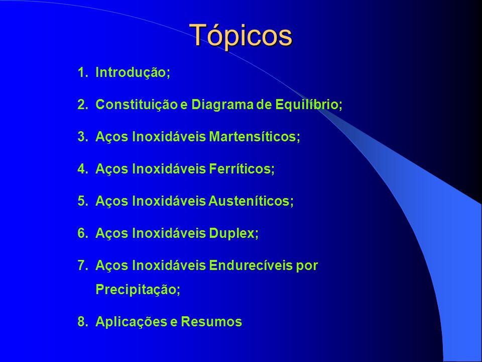 1.Introdução; 2.Constituição e Diagrama de Equilíbrio; 3.Aços Inoxidáveis Martensíticos; 4.Aços Inoxidáveis Ferríticos; 5.Aços Inoxidáveis Austenítico