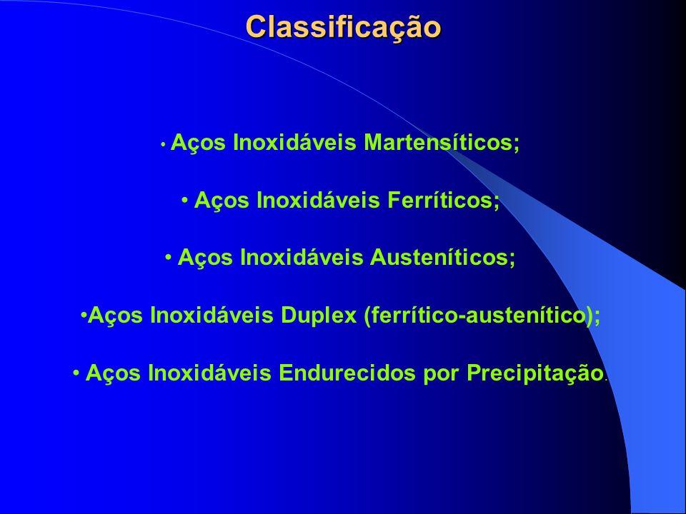 Classificação Aços Inoxidáveis Martensíticos; Aços Inoxidáveis Ferríticos; Aços Inoxidáveis Austeníticos; Aços Inoxidáveis Duplex (ferrítico-austeníti