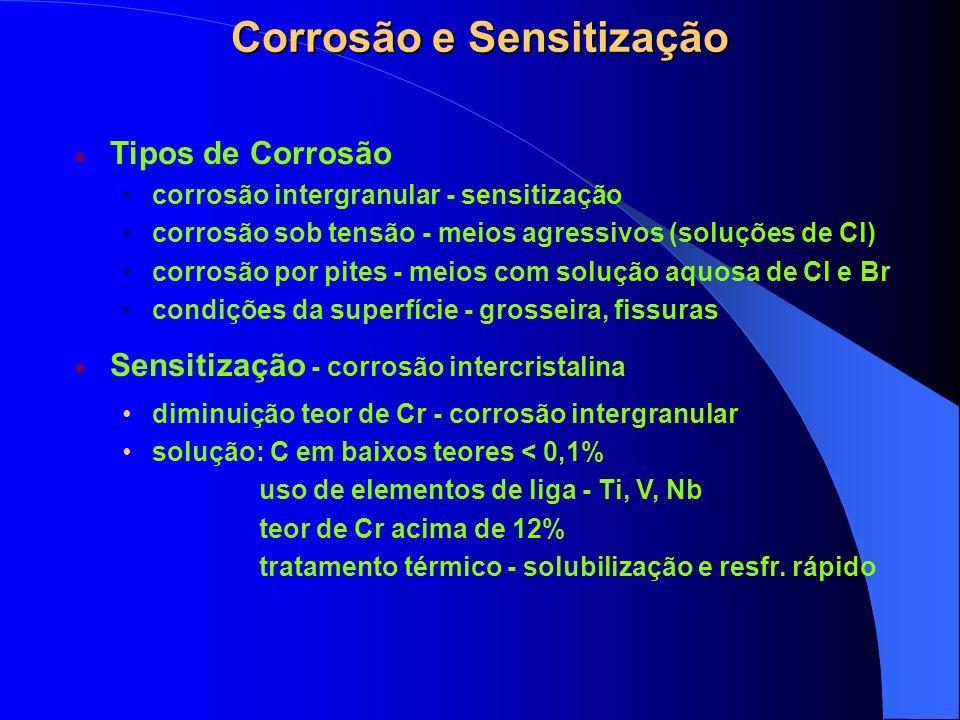 Corrosão e Sensitização Tipos de Corrosão corrosão intergranular - sensitização corrosão sob tensão - meios agressivos (soluções de Cl) corrosão por p