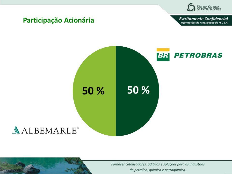 Participação Acionária 50 %