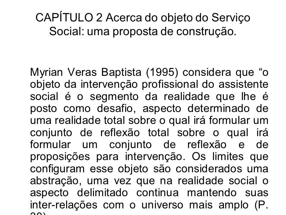 CAPÍTULO 2 Acerca do objeto do Serviço Social: uma proposta de construção. Myrian Veras Baptista (1995) considera que o objeto da intervenção profissi