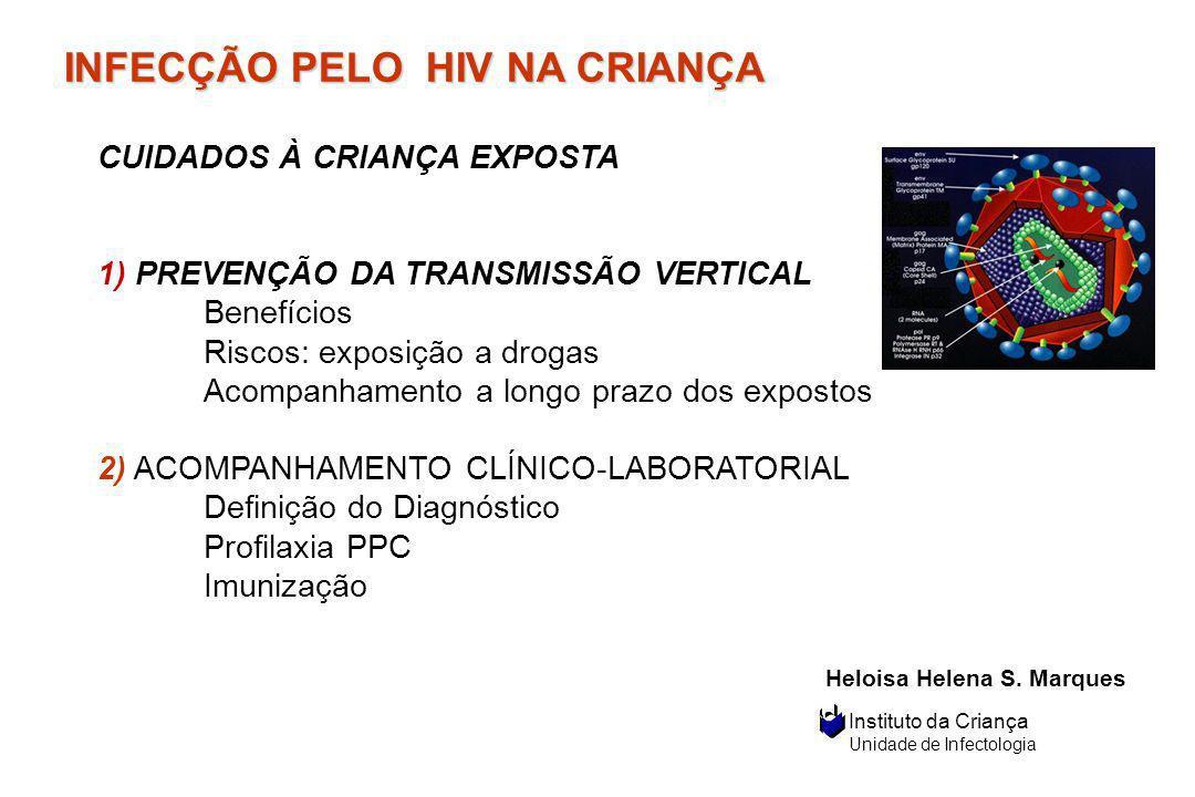 Diagnóstico da infecção pelo HIV em crianças CLÍNICO : acompanhamento da criança de risco criança com infecções recorrentes SOROLÓGICO : detecção de anticorpos detecção de antígeno p24 VIROLÓGICO : isolamento viral em cultura PCR para DNA ou RNA RNA quantitativo plasma : CV *disponíveis na rede pública
