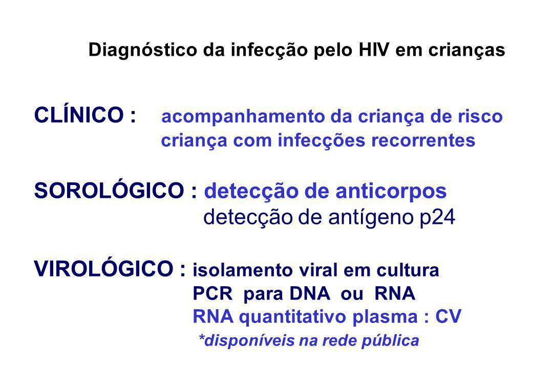 Diagnóstico da infecção pelo HIV em crianças CLÍNICO : acompanhamento da criança de risco criança com infecções recorrentes SOROLÓGICO : detecção de a