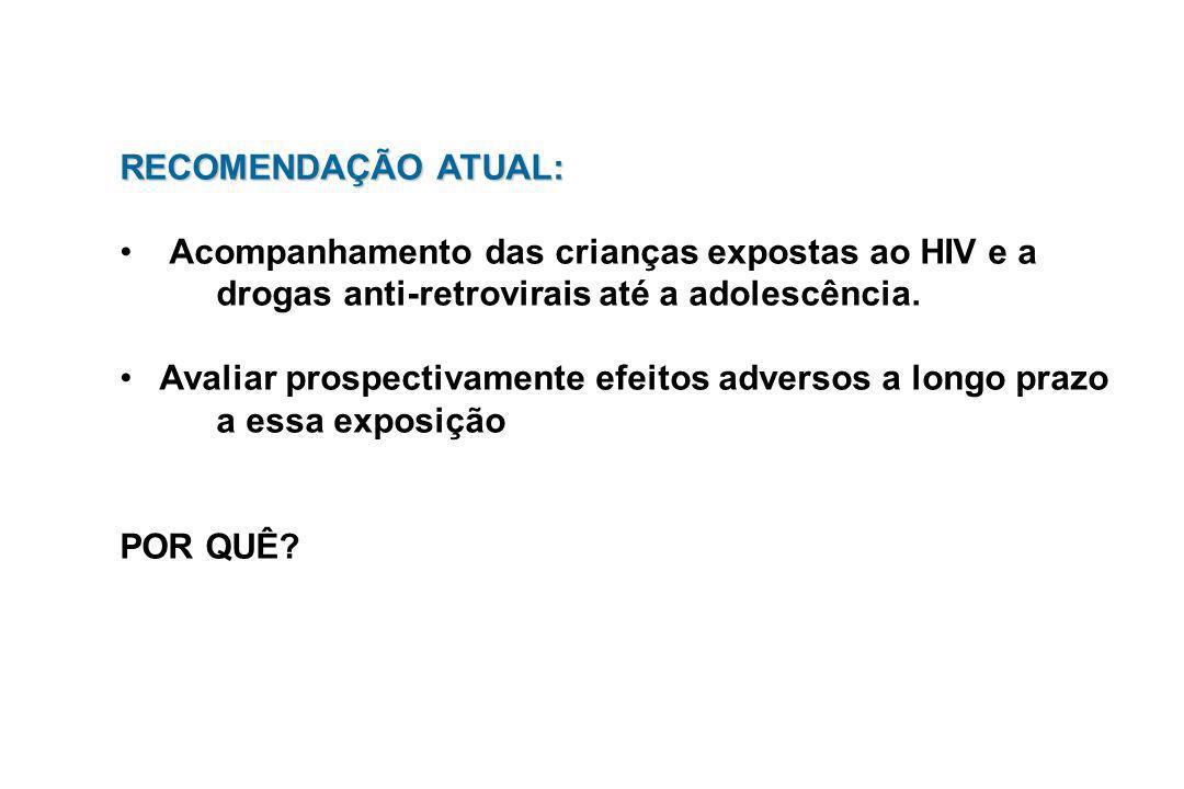 RELATO PREOCUPANTE Rede Epidemiológica França- Transmissão Vertical 8 crianças expostas ao HIV e não infectadas/ total 1754 mães receberam na gravidez drogas antiretrovirais: AZT (4) ou AZT+3TC (4: em 2 ddI no início) disfunção mitocondrial: - 5 sintomáticas (2 morreram): retardo DNPM, convulsões - 3 assintomáticas Ref: Blanche, S.