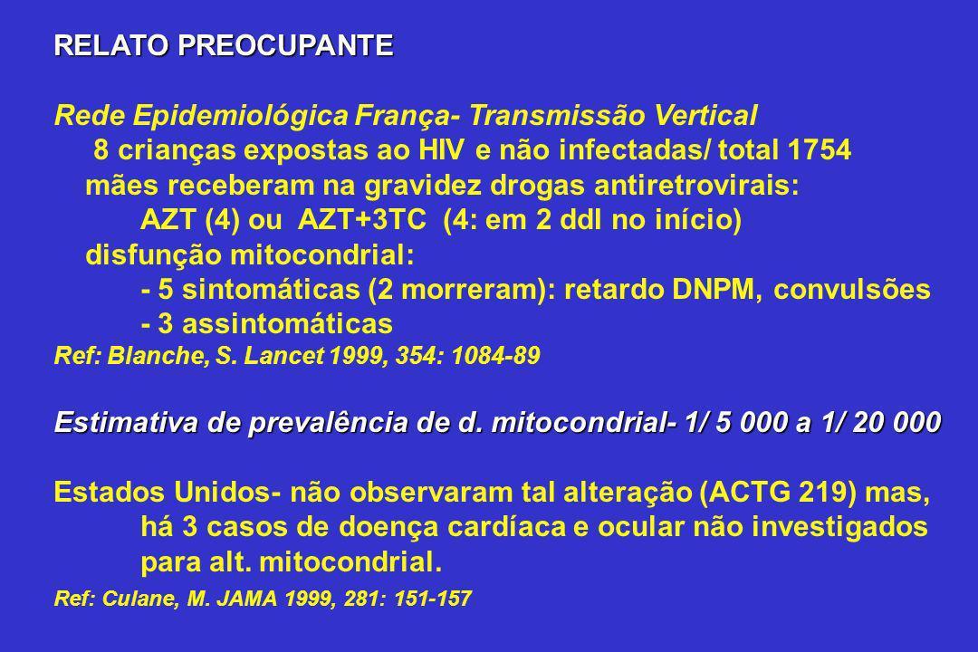 Toxicidade do Efavirenz Anencefalia, anoftalmia, defeitos no palato observado em 3/20 macacos expostos intraútero Registro ARV na Gravidez (no homem) –Defeitos ao nascer 5/88 –1 relato defeito tubo neural em feto- aborto 2o trimestre –1 relato de múltiplos defeitos feto- aborto espontâneo –2 crianças nasceram com meningomielocele –uma criança com S.