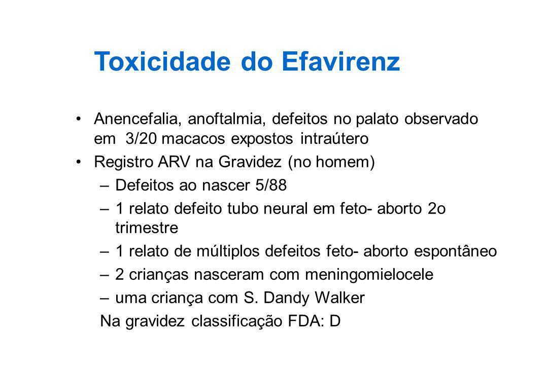 Toxicidade do Efavirenz Anencefalia, anoftalmia, defeitos no palato observado em 3/20 macacos expostos intraútero Registro ARV na Gravidez (no homem)