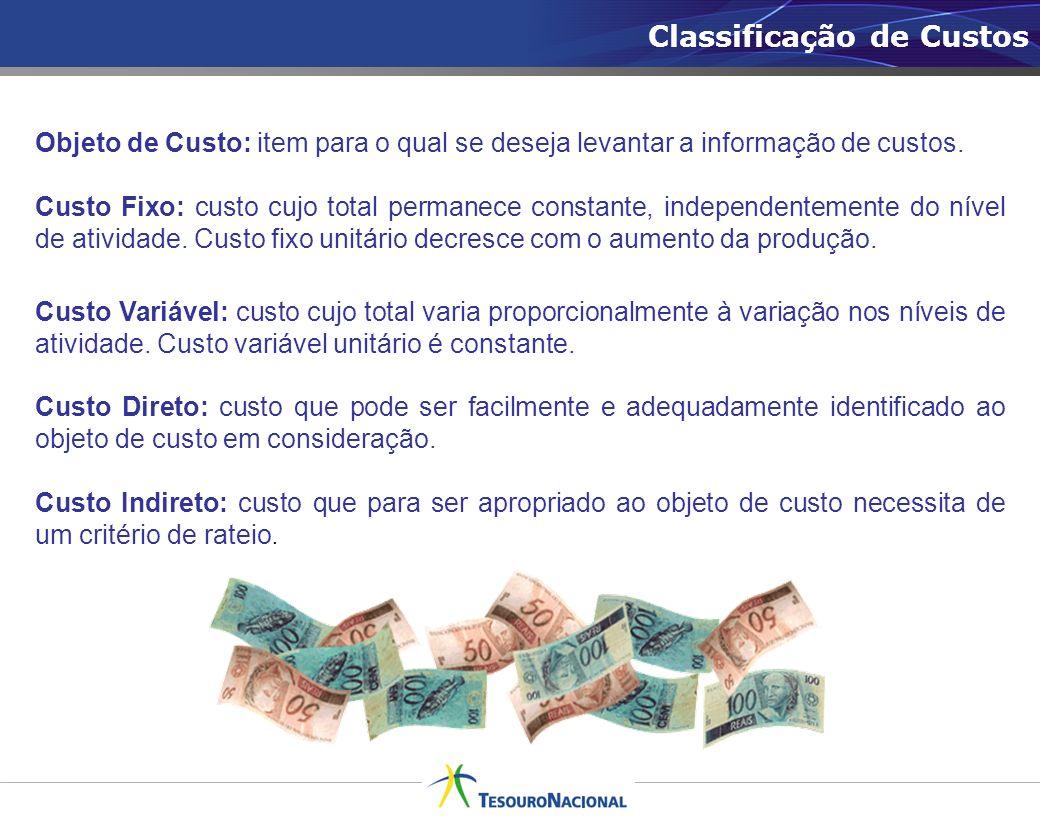 Classificação de Custos Custo Fixo: custo cujo total permanece constante, independentemente do nível de atividade. Custo fixo unitário decresce com o