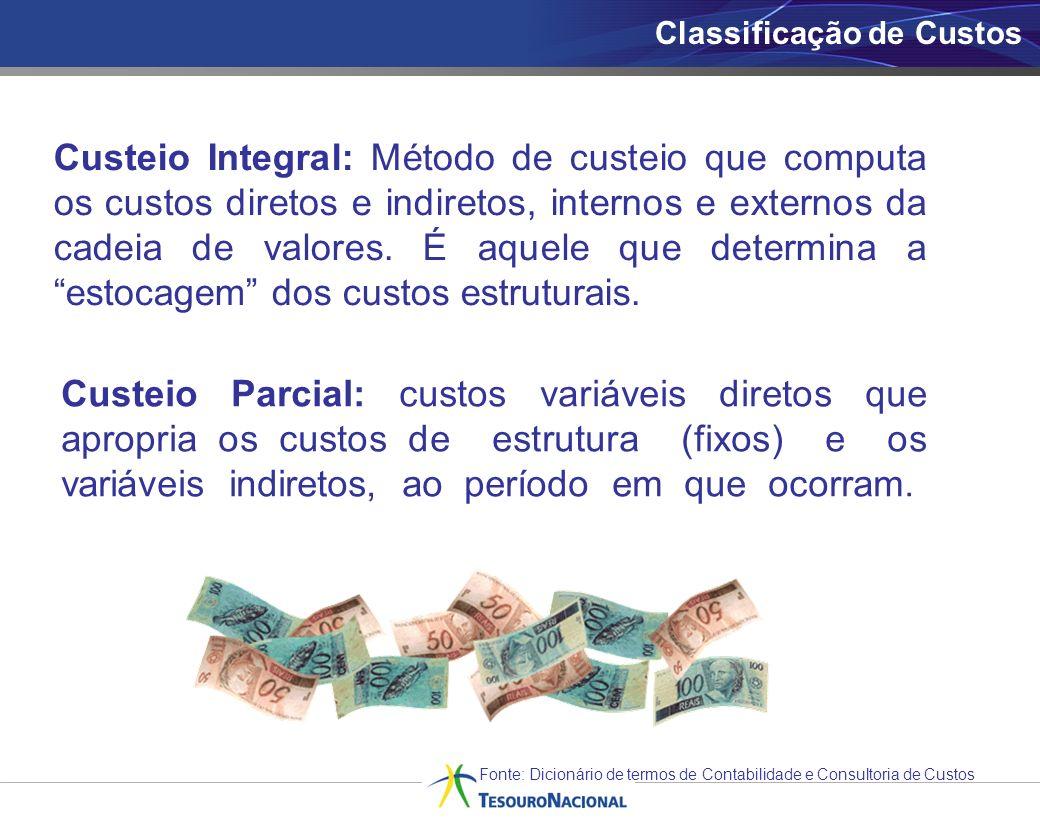 Custeio Integral: Método de custeio que computa os custos diretos e indiretos, internos e externos da cadeia de valores. É aquele que determina a esto