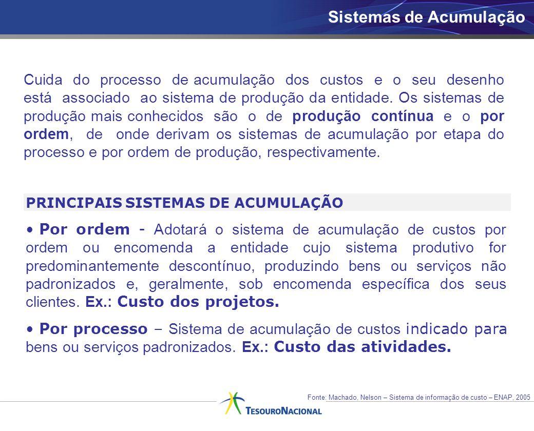 Sistemas de Acumulação PRINCIPAIS SISTEMAS DE ACUMULAÇÃO Por ordem - Adotará o sistema de acumulação de custos por ordem ou encomenda a entidade cujo