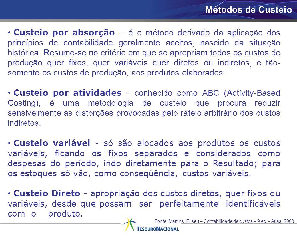 Métodos de Custeio Custeio por absorção – é o método derivado da aplicação dos princípios de contabilidade geralmente aceitos, nascido da situação his