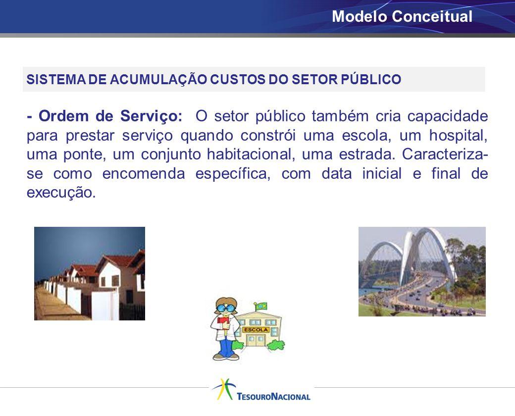 SISTEMA DE ACUMULAÇÃO CUSTOS DO SETOR PÚBLICO - Ordem de Serviço: O setor público também cria capacidade para prestar serviço quando constrói uma esco