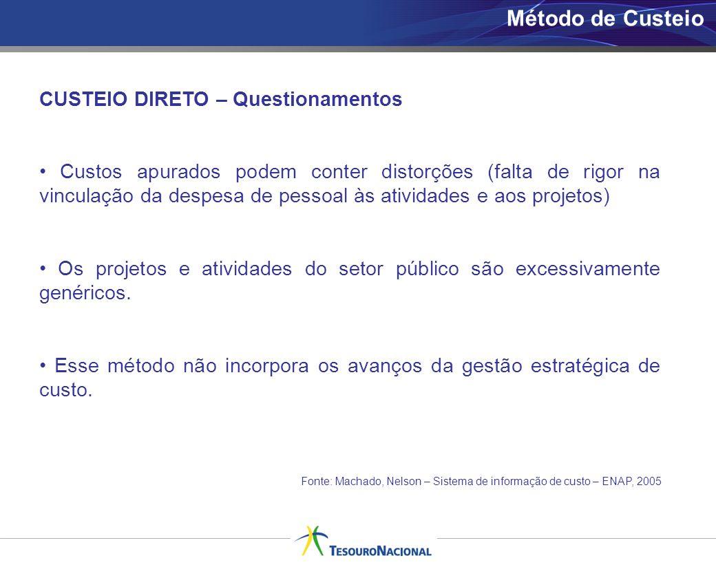 CUSTEIO DIRETO – Questionamentos Custos apurados podem conter distorções (falta de rigor na vinculação da despesa de pessoal às atividades e aos proje