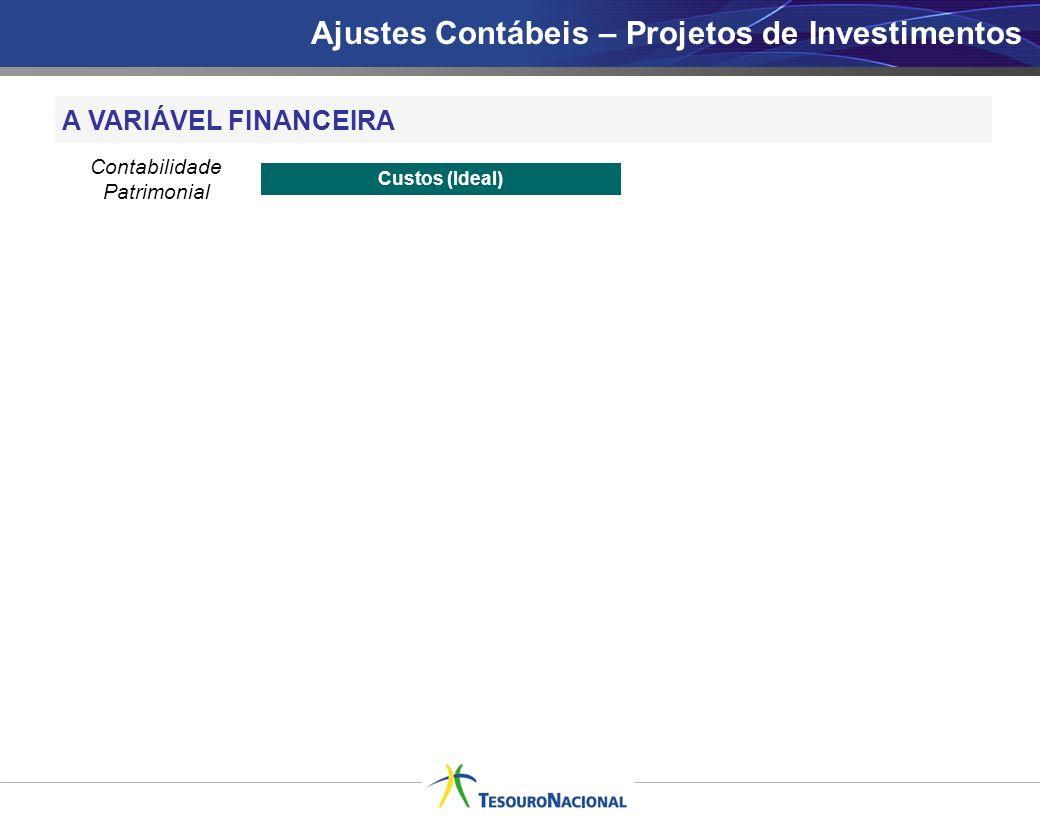 Ajustes Contábeis – Projetos de Investimentos A VARIÁVEL FINANCEIRA Despesa Orçamentária Executada Contabilidade Patrimonial Custos (Ideal)
